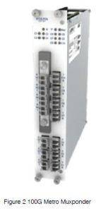 10G metro muxponder